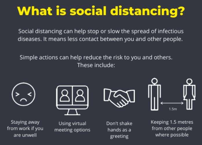 Coping with Social Distancing